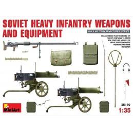 1:35 SOVIET HEAVY INFANTRY...