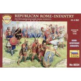 1:72 ROMAN REPUBLICAN INFANTRY